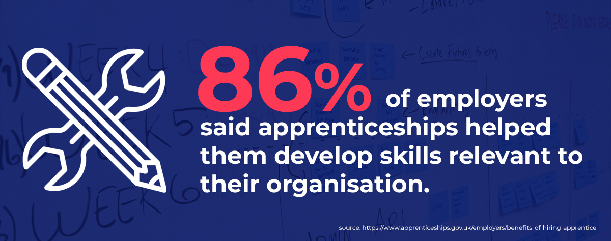 benefits of hiring an apprentice, first for apprenticeships, online learning, apprentice training